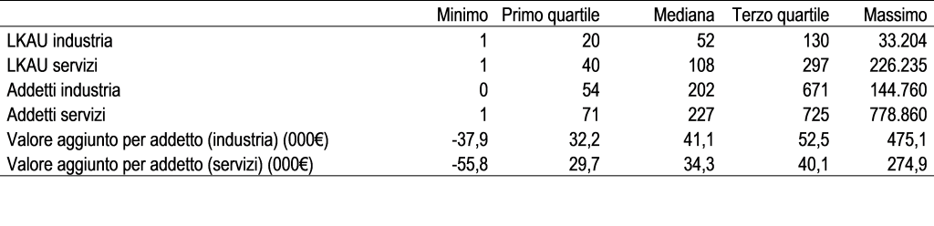 Tavola 5