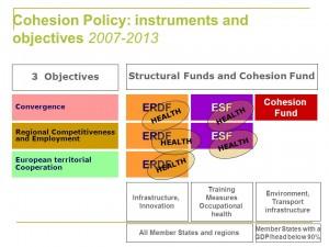 Spesa pubblica e vincoli di risorse: quali opportunità dai fondi di coesione?