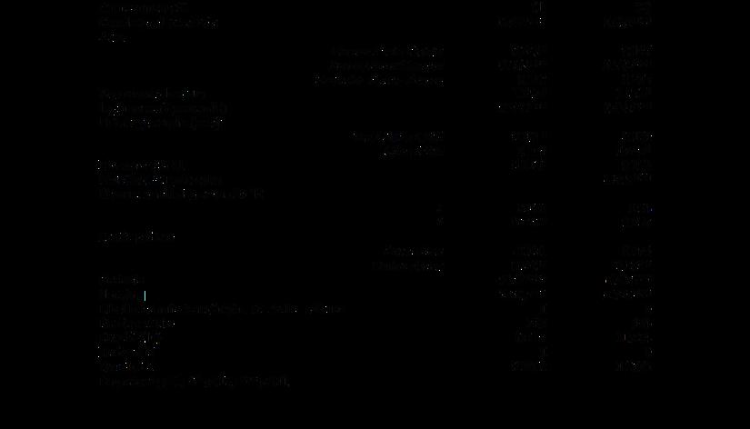 tab.4