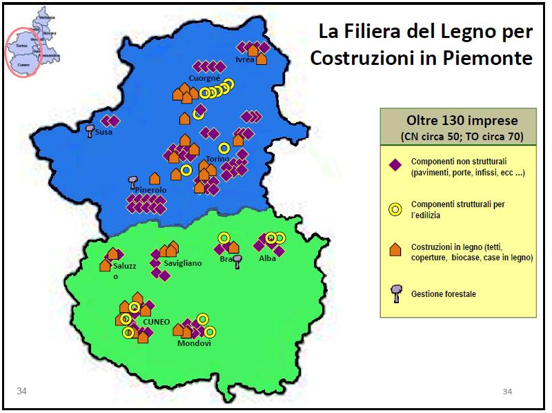 La bioedilizia nel modello dell'economia circolare. Il caso della provincia di Cuneo