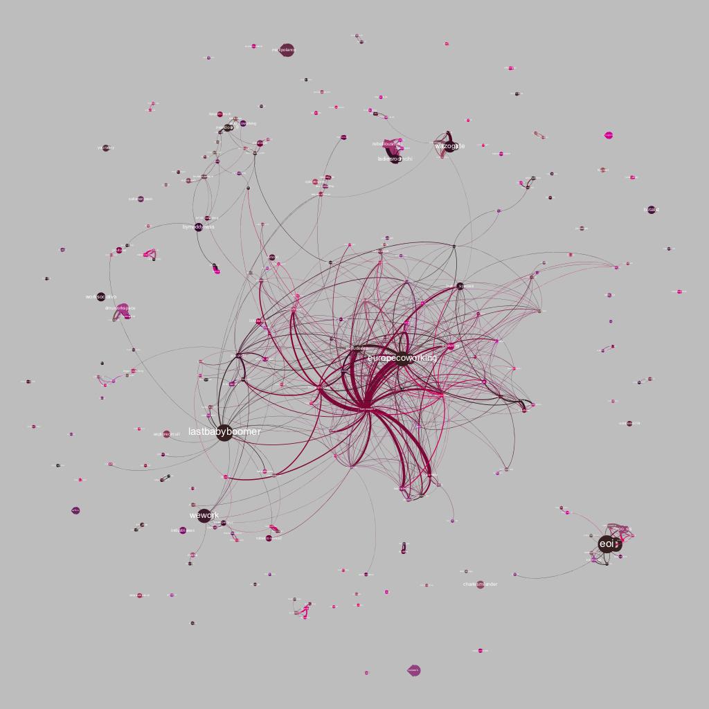 La social network analysis per la mappatura dei nuovi luoghi del lavoro: soggetti e reti